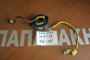 daewoo matiz 1998 2000 rozeta timonioy 1 300x200 Daewoo Matiz 1998 2000 ροζέτα τιμονιού